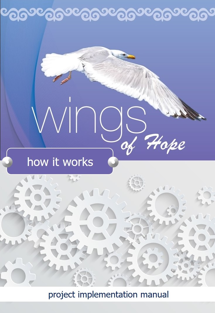 Please visit the page where the <em>WINGS of Hope Implementation Manual</em> can be found >>>